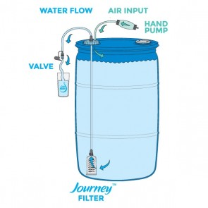 Sagan AquaDrum Water Filtration System