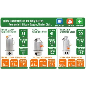 Stainless Small 'Trekker' Kelly Kettle® - Basic Kit